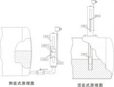 石英管液位变送器产品特点