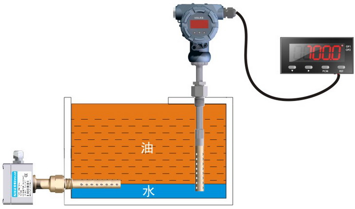油混水测量方案