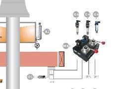 水电设备监控方案
